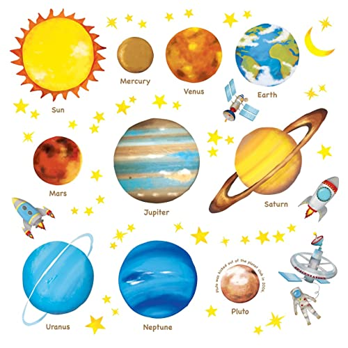 Buy Decowall Dw 1307 Planets In The Space Kids Wall Decals Wall Stickers Peel And Stick Removable Wall Stickers For Kids Nursery Bedroom Living Room Online In Costa Rica B07fmkhv6t